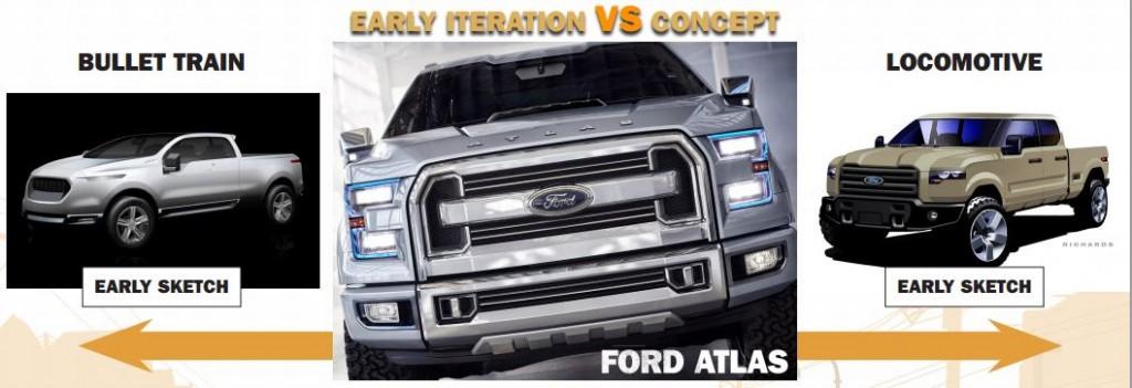 Ford-Atlas-train
